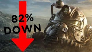 10 Biggest Video Game Bombs Of 2018