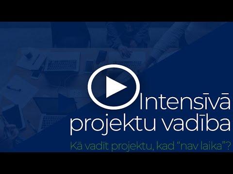 Internets un pasīvie ienākumi