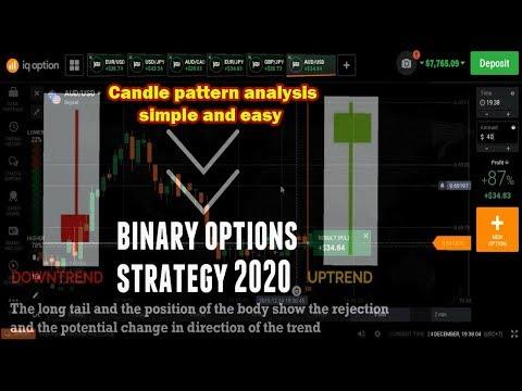 Trade binary options with a minimum deposit