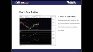 Popular Indicators For Short Term Trading- Binary.com