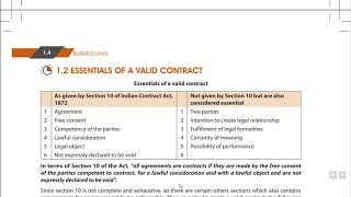 essentials of a valid contract in business law