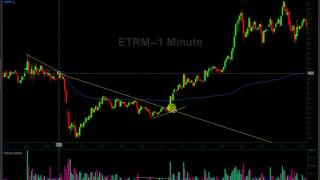 Trading the crazy ETRM squeeze on 10/01/2017