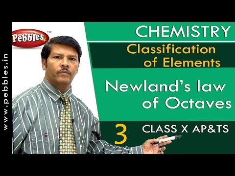 Newland's law of Octaves: Classification of Elements | Chemistry | Science |  Class 10