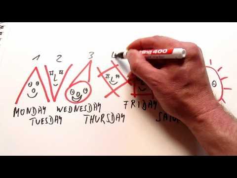 Bināro opciju diagrammas, kas mācās