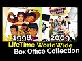 DHOONDTE REH JAOGE 1998 & 2009 Bollywood Movie LifeTime WorldWide Box Office Collection