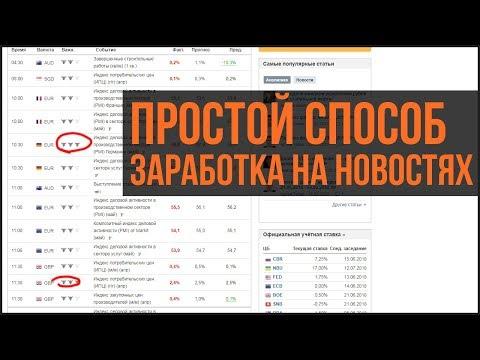 Копировщик сделок бинарных опционов