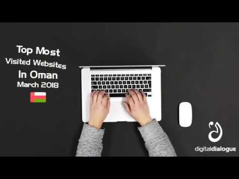 Top most visited websites in Oman (March 2018)