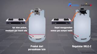Regulator Gas LPG KATSURA VKLC 2  Japan Tecnology   Kopana Pertamina