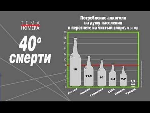 Статусы брось пить