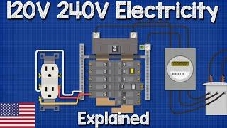 120V 240V Electricity explained – Split phase 3 wire electrician