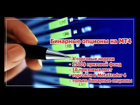 Время сделки на бинарных опционах
