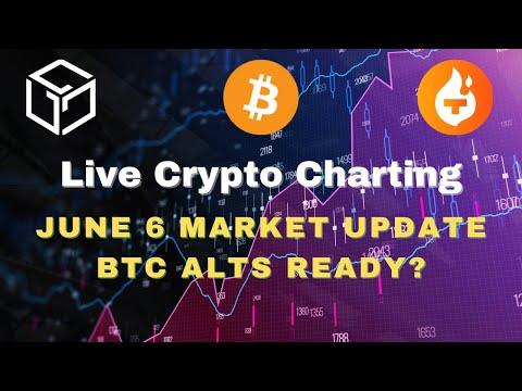 Geriausia bitcoin skolinimo platforma 2021