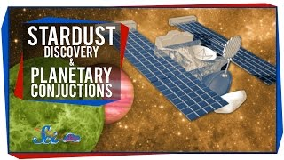 StardustDiscovery,and2PlanetaryConjunctions