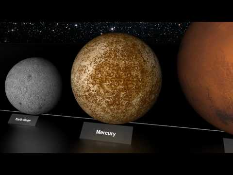 Earth's Size Compared to Other Planets (Video) | Magsx2's Blog