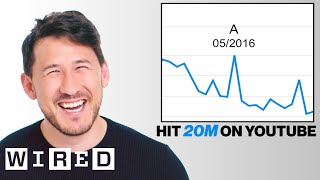 Markiplier Explores His Impact on the Internet   Data of Me   WIRED