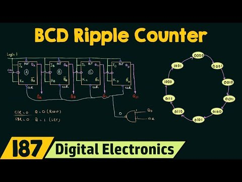 Decade (BCD) Ripple Counter