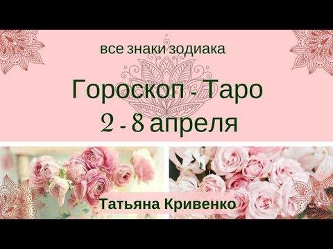 Гороскоп на год 2013 для всех знаков