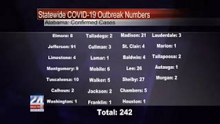 UPDATE: Confirmed Statewide COVID-19 Cases Now More Than 200