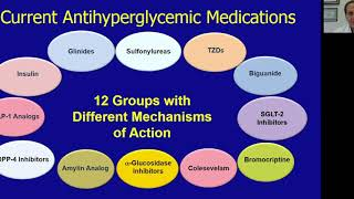 Endocrinology Webinar: Medication Management in Diabetes