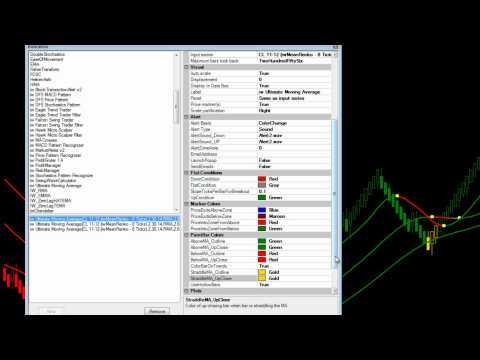 Learn to Day Trade | Best Day Trading Indicators | Ultimate Moving Average