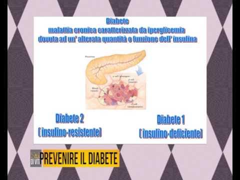 Esami di screening per i pazienti con diabete
