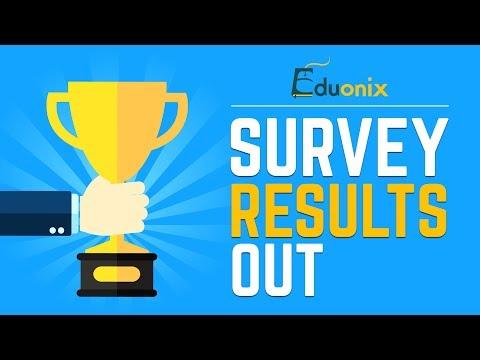 Winners of Feedback Survey | Eduonix