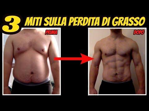 Minastrin 24 fe perdita di peso