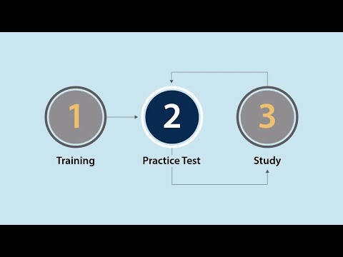 Course Overview: Agile Certified Product Manager and Product ...