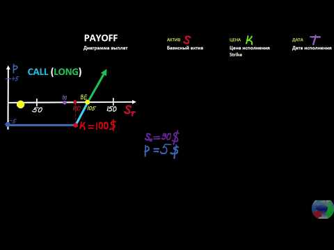 Платформа мт4 скачать для бинарных опционов
