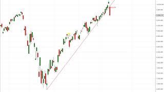 Wall Street – Der erste Knall nach der Fed!