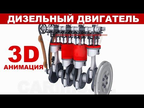 Принцип работы дизельного двигателя (3D АНИМАЦИЯ).