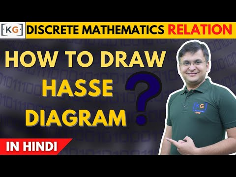 Part 17 hasse diagram in discrete mathematics in hindi how to part 18 practice problem how to draw hasse diagram in hindi hasse diagram in ccuart Choice Image