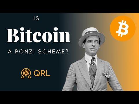 Cei mai buni indicatori pentru bitcoin trading