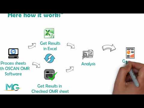 OMR Sheet Scanning Software