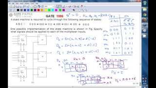 GATE 1996 ECE Design of State Machine using multiplexers for a given sequence
