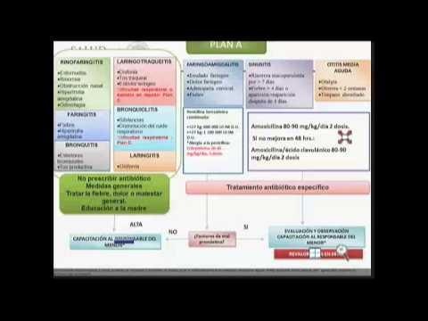Kvass y la hipertensión