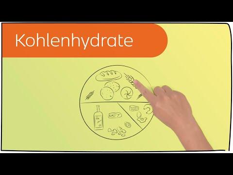 Der Mythos Kohlenhydrate in 3 Minuten erklärt