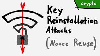 KRACK-KeyReinstallationAttacks:ForcingNonceReuseinWPA2