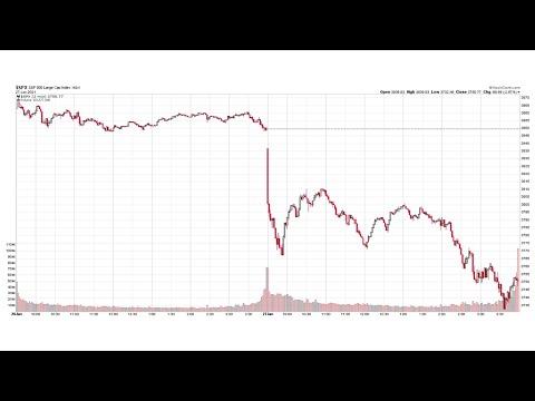 Trumpalaikio pardavimo akcijos su pasirinkimo sandoriais