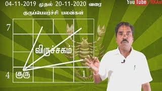Guru peyarchi palan 2019 virchigam | குரு