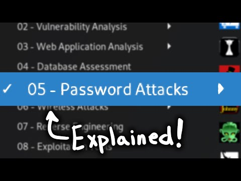 Kali Password Attacks | Explained