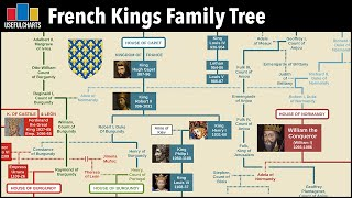 French Monarchs Family Tree (Charlemagne to Napoleon III)