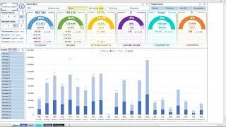 Дашборд в Excel - Отчет о продажах | План-фактный анализ месяца