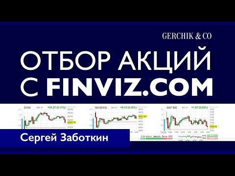 Сайты графиков для бинарных опционов