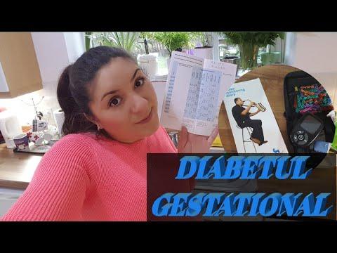 Teste pentru a determina tipul de diabet