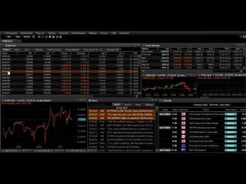 Сигналы и стратегии на бинарных опционах