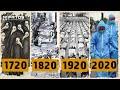 video youtube Os misteriosos anos 20: uma nova pandemia acontece a cada 100 anos? E se for verdade?