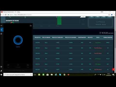 Video trading opzioni binarie 60 secondi piattaforma italiano
