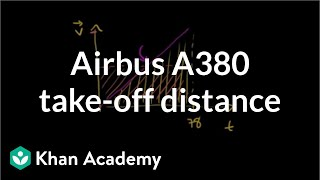 Airbus A380 Take-off Distance