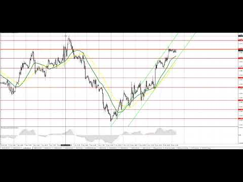 InstaForex Analytics: Решение Еврокомиссии по Италии может обвалить евро. Видео-прогноз по рынку Форекс на 20 ноября